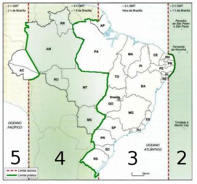 Figura 6. Fusos horários no Brasil.