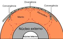 magma terrestre