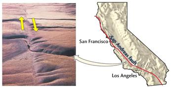 dinâmica de placas tectônicas
