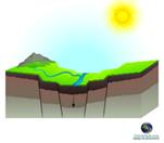 formação de montanhas