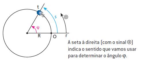Tópicos de Física - Vol.1 - Mecânica inclui Hidrodinâmica - 21ª Ed. 2012.