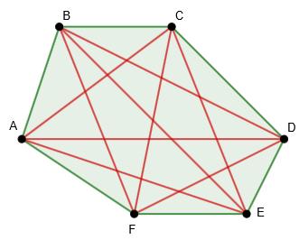 Formas Geométricas na Matemática - Ft. 03