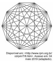 Formas Geométricas na Matemática - Ft. 12